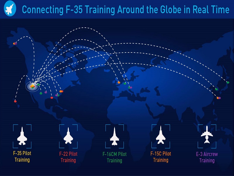 F 35 distributed mission training