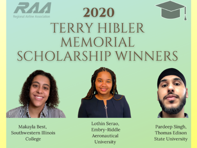 RAA Scholarships 2020