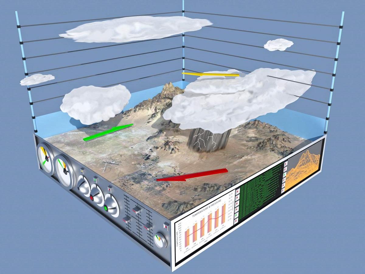 Cae weather control box usmc wargaming 1677 1495 65